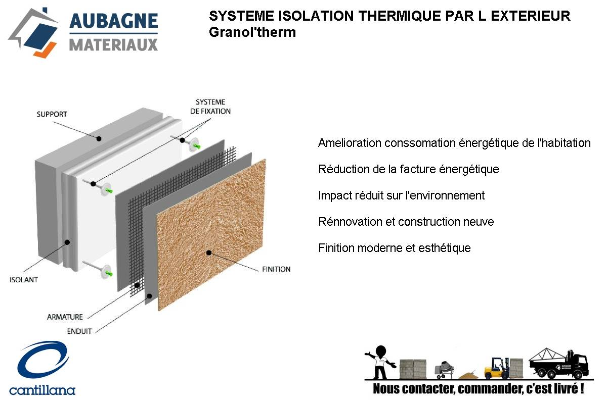 Isolation thermique par l 39 ext rieur isolation thermique for Isolation par le vide